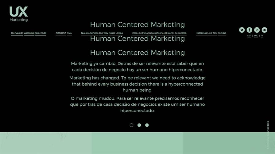 UX Marketing